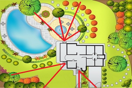 garden landscape plan showing garden axes