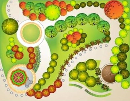 two dimensional garden plans